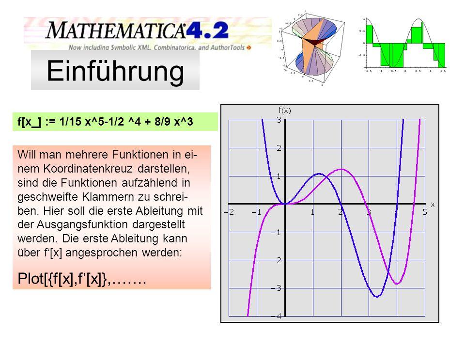 Einführung Plot[{f[x],f'[x]},……. f[x_] := 1/15 x^5-1/2 ^4 + 8/9 x^3